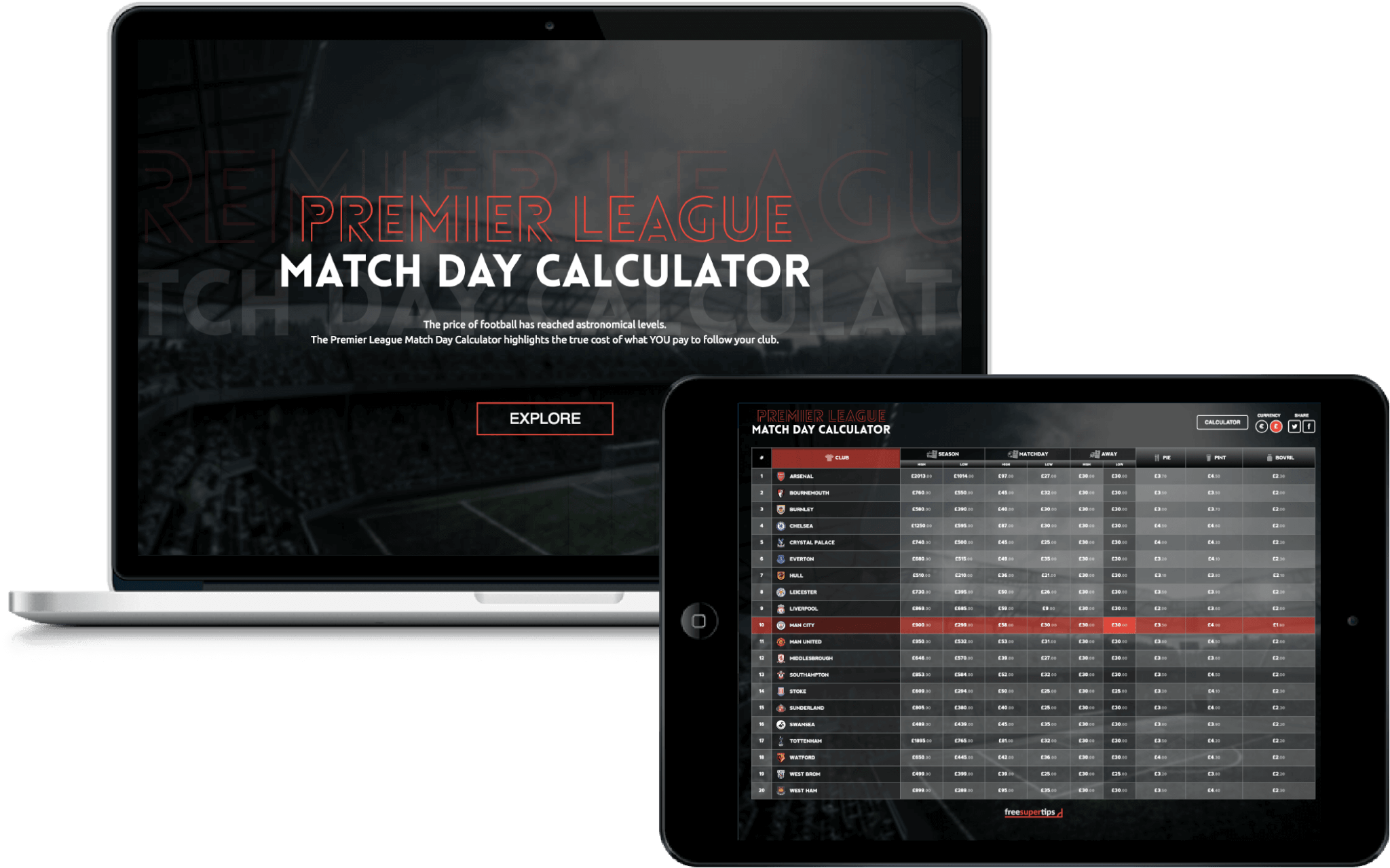 https://d2aqhkfmxz8mgx.cloudfront.net/uploads/2018/02/Free-Super-Tips-Match-Day-Calculator-01.png