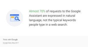 Qeaqd Data Google Assistant User Statistics Download 20190920104311
