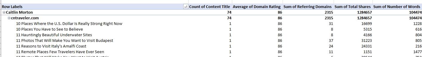 Content Analysis
