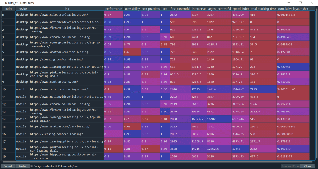 Results Df